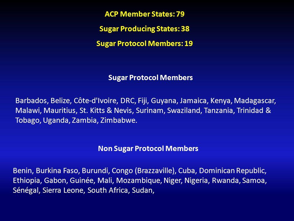 ACP Member States: 79 Sugar Producing States: 38 Sugar Protocol Members: 19 Barbados, Belize, Côte-d Ivoire, DRC, Fiji, Guyana, Jamaica, Kenya, Madagascar, Malawi, Mauritius, St.