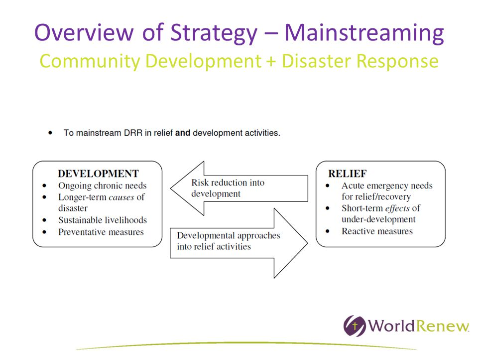 Overview of Strategy – Mainstreaming Community Development + Disaster Response