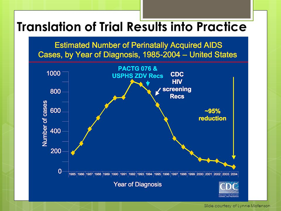 Translation of Trial Results into Practice Slide courtesy of Lynne Mofenson