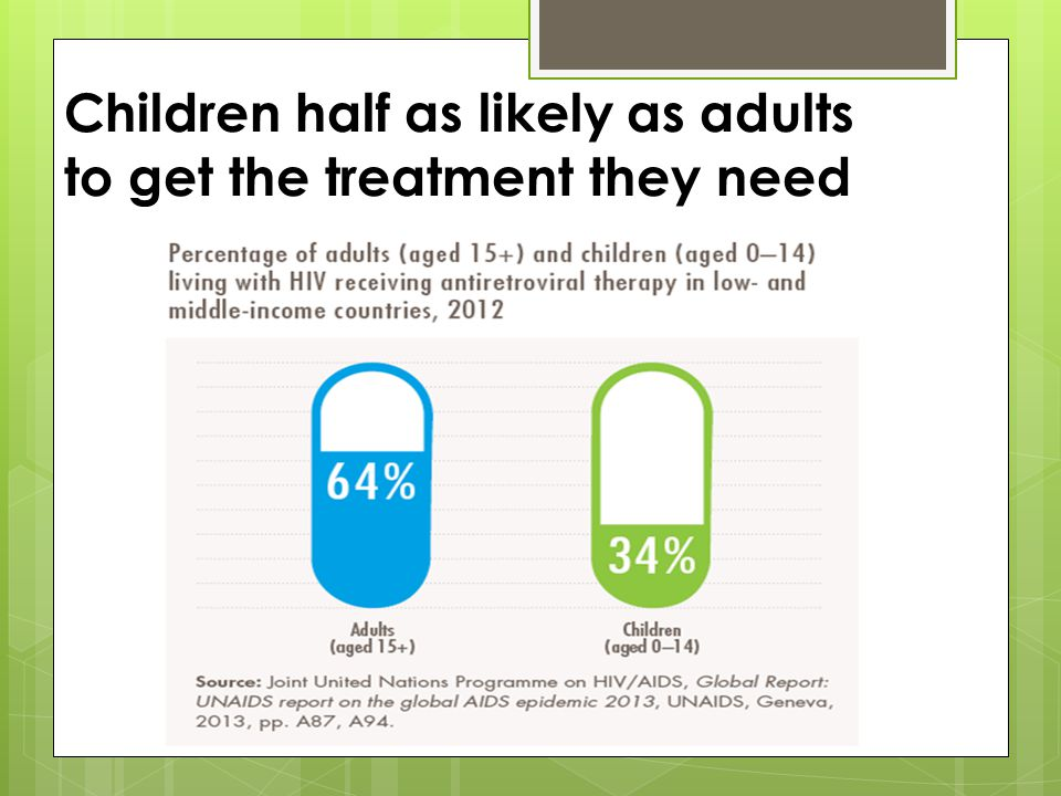 Children half as likely as adults to get the treatment they need