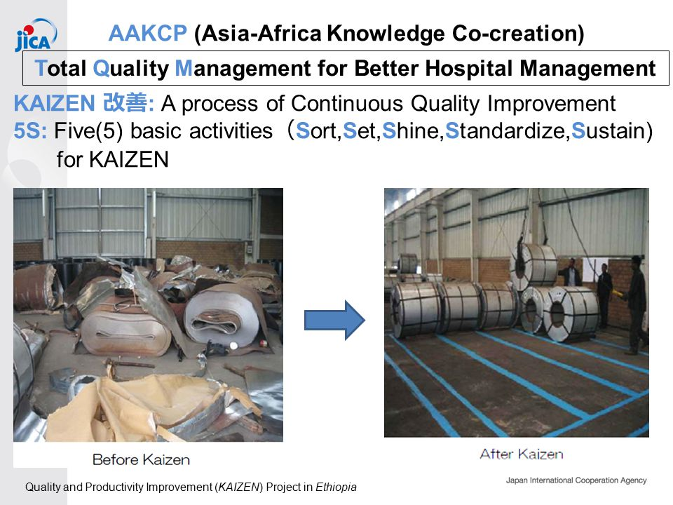 KAIZEN 改善 : A process of Continuous Quality Improvement 5S: Five(5) basic activities ( Sort,Set,Shine,Standardize,Sustain) for KAIZEN Total Quality Ma