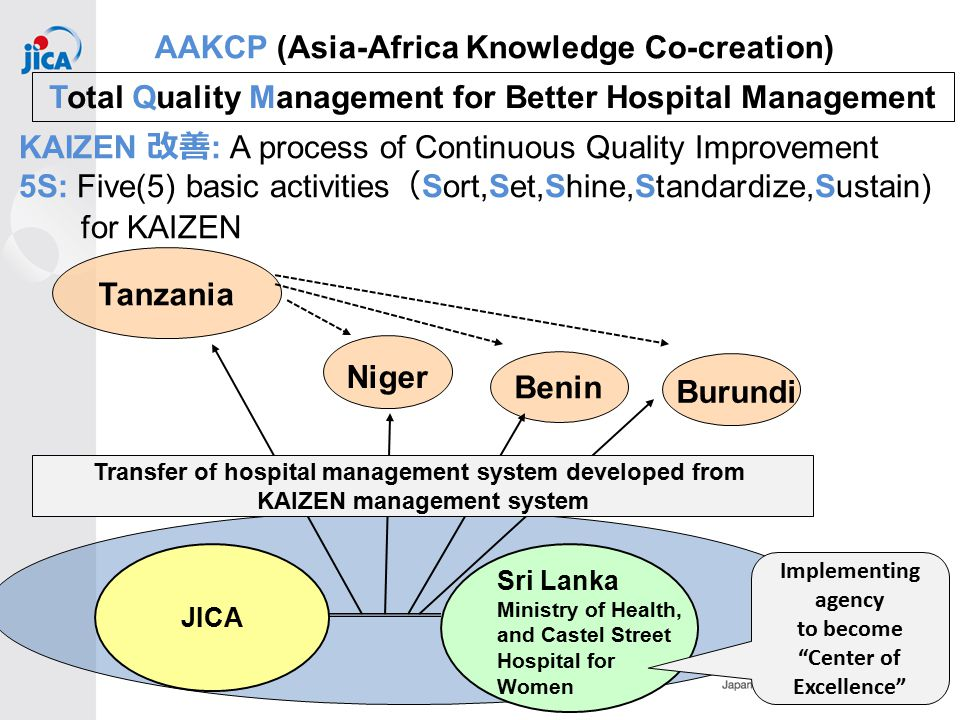 KAIZEN 改善 : A process of Continuous Quality Improvement 5S: Five(5) basic activities ( Sort,Set,Shine,Standardize,Sustain) for KAIZEN Niger Burundi Tanzania Total Quality Management for Better Hospital Management 4 Sri Lanka Ministry of Health, and Castel Street Hospital for Women JICA Benin Implementing agency to become Center of Excellence AAKCP (Asia-Africa Knowledge Co-creation) Transfer of hospital management system developed from KAIZEN management system