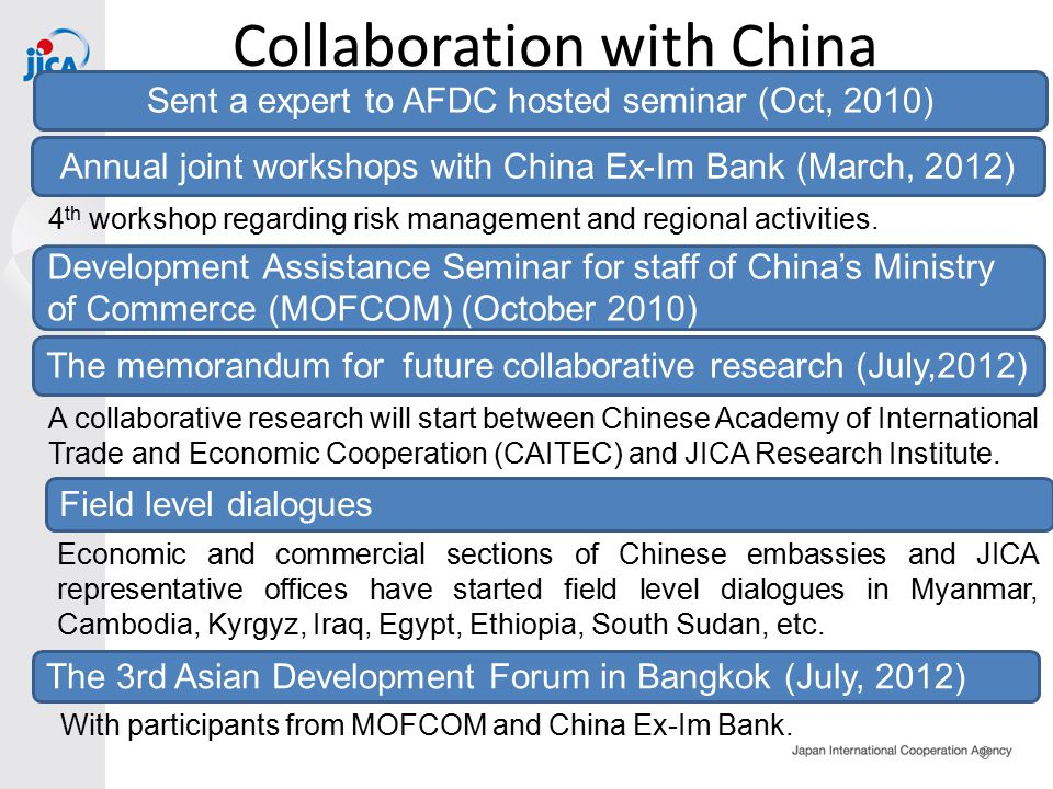 Collaboration with China Economic and commercial sections of Chinese embassies and JICA representative offices have started field level dialogues in M