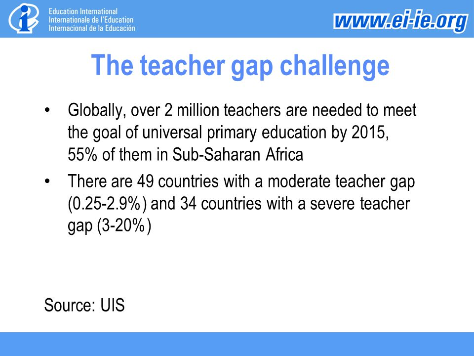 The teacher gap challenge Globally, over 2 million teachers are needed to meet the goal of universal primary education by 2015, 55% of them in Sub-Saharan Africa There are 49 countries with a moderate teacher gap (0.25-2.9%) and 34 countries with a severe teacher gap (3-20%) Source: UIS