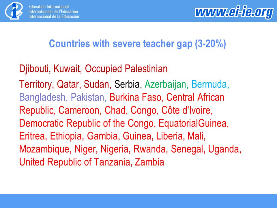 Countries with severe teacher gap (3-20%) Djibouti, Kuwait, Occupied Palestinian Territory, Qatar, Sudan, Serbia, Azerbaijan, Bermuda, Bangladesh, Pakistan, Burkina Faso, Central African Republic, Cameroon, Chad, Congo, Côte d Ivoire, Democratic Republic of the Congo, EquatorialGuinea, Eritrea, Ethiopia, Gambia, Guinea, Liberia, Mali, Mozambique, Niger, Nigeria, Rwanda, Senegal, Uganda, United Republic of Tanzania, Zambia