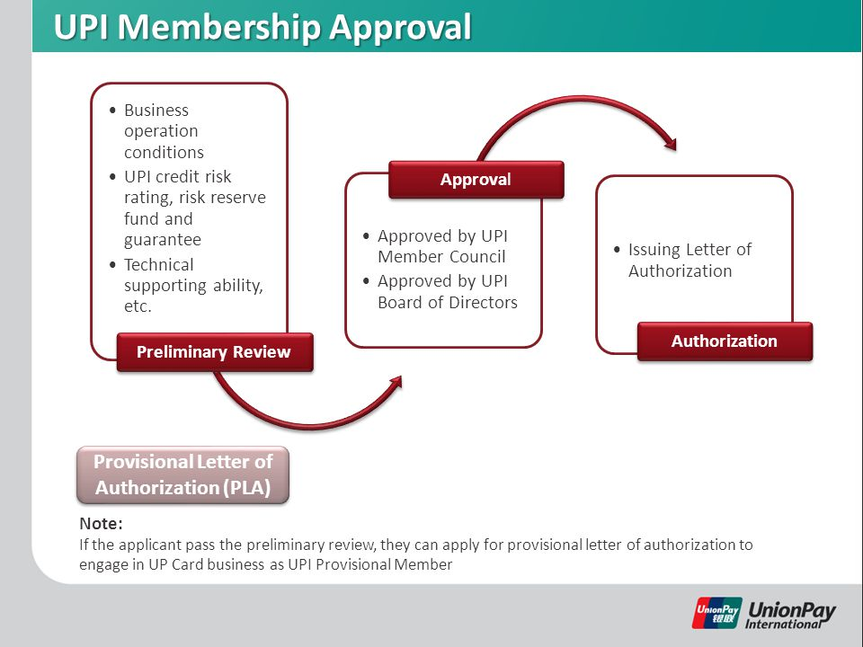 UPI Membership Approval Business operation conditions UPI credit risk rating, risk reserve fund and guarantee Technical supporting ability, etc.