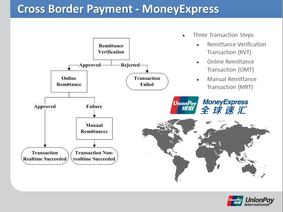 Cross Border Payment - MoneyExpress Three Transaction Steps Remittance Verification Transaction (RVT) Online Remittance Transaction (OMT) Manual Remittance Transaction (MRT)