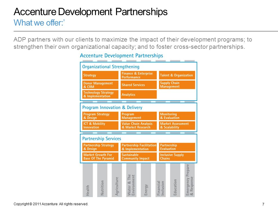 Copyright © 2011 Accenture All rights reserved. Accenture Development Partnerships What we offer:' 7 ADP partners with our clients to maximize the imp