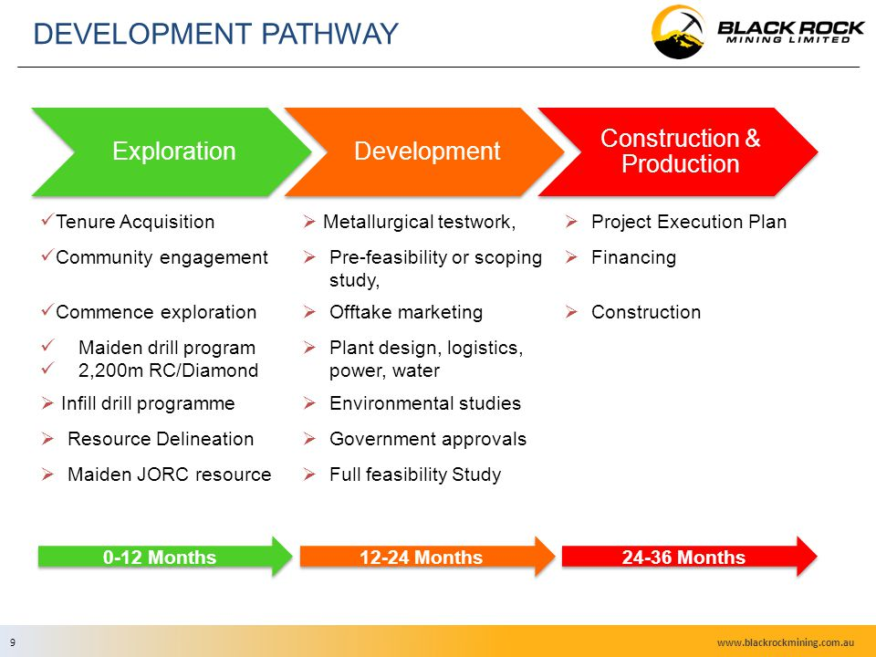 DEVELOPMENT PATHWAY 9 Tenure Acquisition  Metallurgical testwork,  Project Execution Plan Community engagement  Pre-feasibility or scoping study,  Financing Commence exploration  Offtake marketing  Construction Maiden drill program 2,200m RC/Diamond  Plant design, logistics, power, water  Infill drill programme  Environmental studies  Resource Delineation  Government approvals  Maiden JORC resource  Full feasibility Study ExplorationDevelopment Construction & Production 0-12 Months 12-24 Months 24-36 Months www.blackrockmining.com.au