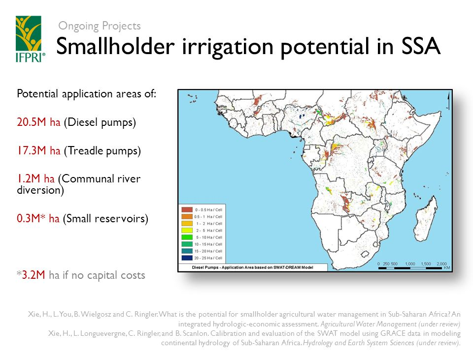 Potential application area (in 1000 ha) for motor pumps: Potential additional work: In-country validation of modeling tool M&E of agricultural productivity improvements Impacts of climate variability on irrigation potential… and many other options Smallholder irrigation potential in SSA Ongoing Projects