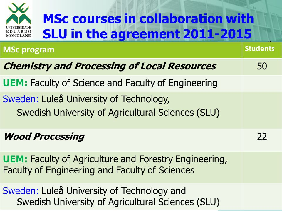 07 MSc courses in collaboration with SLU in the agreement 2011-2015 MSc program Students Chemistry and Processing of Local Resources50 UEM: Faculty of Science and Faculty of Engineering Sweden: Luleå University of Technology, Swedish University of Agricultural Sciences (SLU) Wood Processing22 UEM: Faculty of Agriculture and Forestry Engineering, Faculty of Engineering and Faculty of Sciences Sweden: Luleå University of Technology and Swedish University of Agricultural Sciences (SLU)