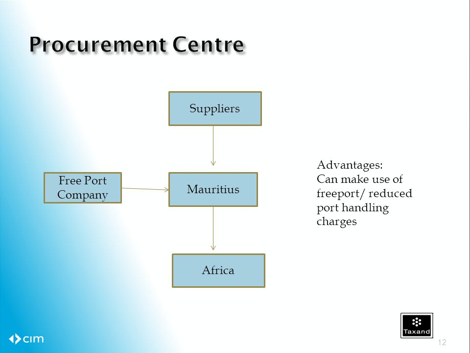 12 Suppliers Mauritius Africa Free Port Company Advantages: Can make use of freeport/ reduced port handling charges