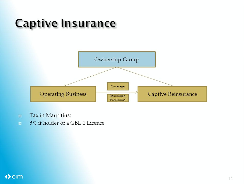  Tax in Mauritius:  3% if holder of a GBL 1 Licence 14 Ownership Group Operating BusinessCaptive Reinsurance Coverage Insurance Premiums