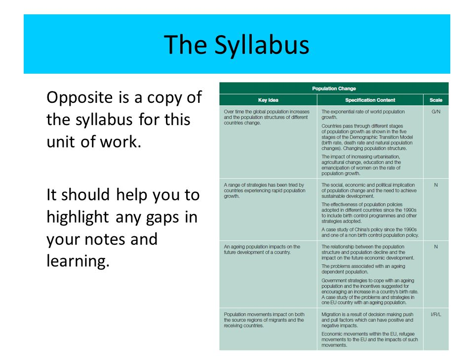 The Syllabus Opposite is a copy of the syllabus for this unit of work. It should help you to highlight any gaps in your notes and learning.
