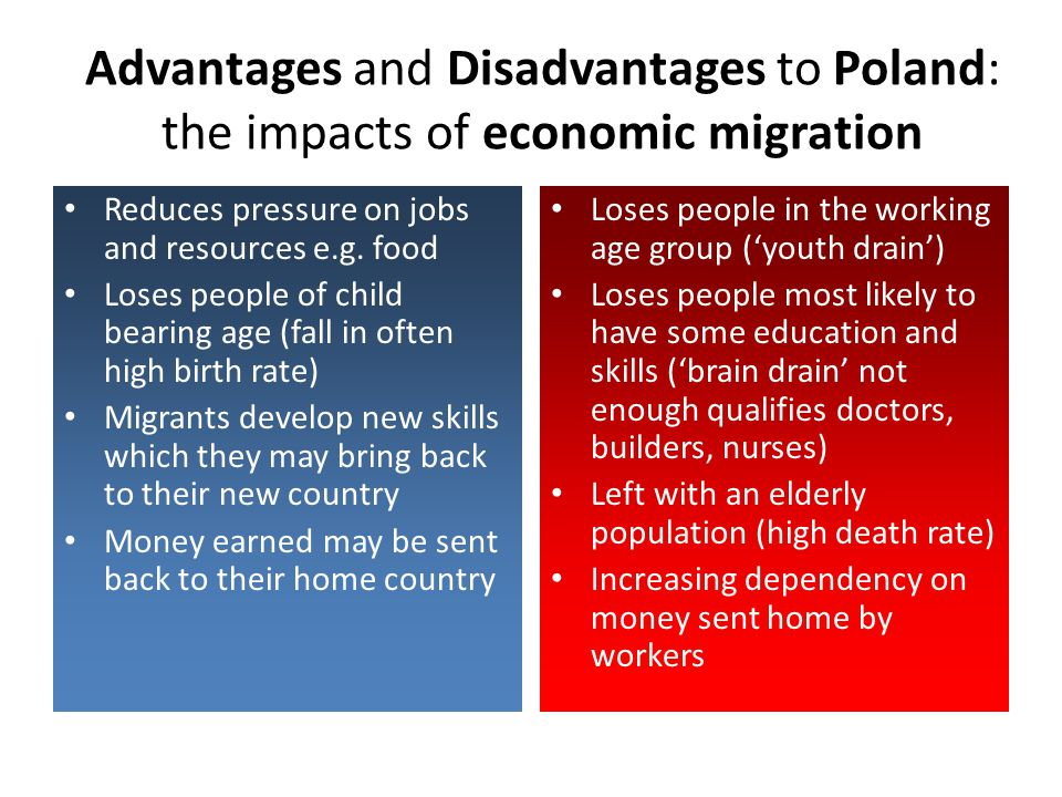 Advantages and Disadvantages to Poland: the impacts of economic migration Reduces pressure on jobs and resources e.g. food Loses people of child beari