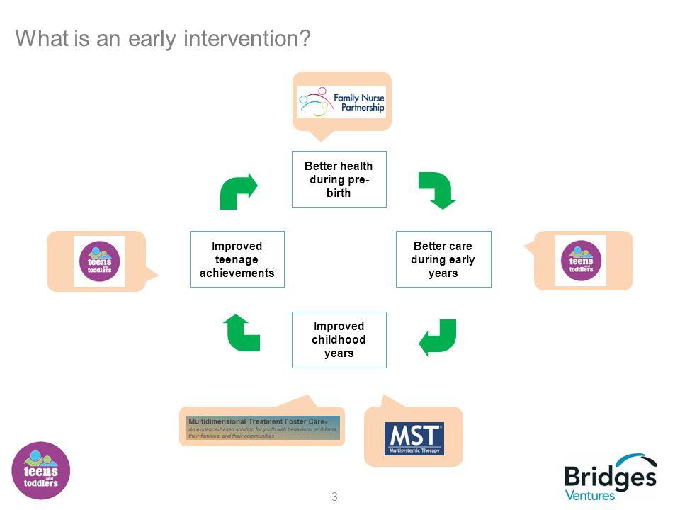 4 What is a Social Impact Bond.