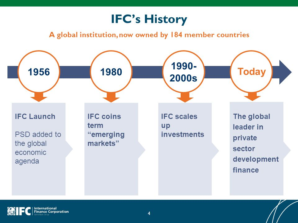 IFC's History 4 IFC Launch PSD added to the global economic agenda IFC coins term emerging markets IFC scales up investments The global leader in private sector development finance 1990- 2000s 19801956 Today A global institution, now owned by 184 member countries