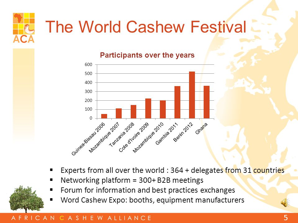 4 Demand and production will increase World Cashew Consumption 1 Metric tons of kernels 2001-10 actual, 2011-20 forecast World Cashew Production 2 Metric tons in shell Source: ISS/Fitzpatrick analysis; Cook analysis - ACi +57% +26%