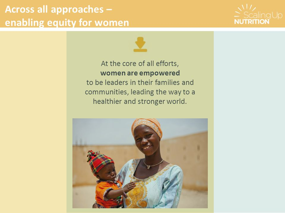 Across all approaches – enabling equity for women At the core of all efforts, women are empowered to be leaders in their families and communities, lea