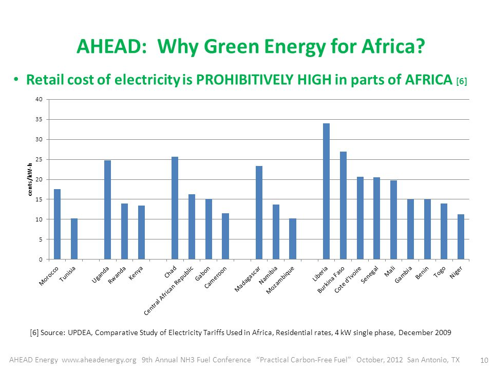 AHEAD: Why Green Energy for Africa.
