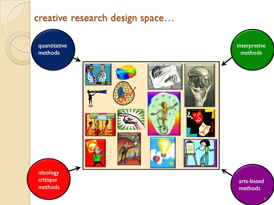 creative research design space… 8 quantitative methods interpretive methods arts-based methods ideology critique methods