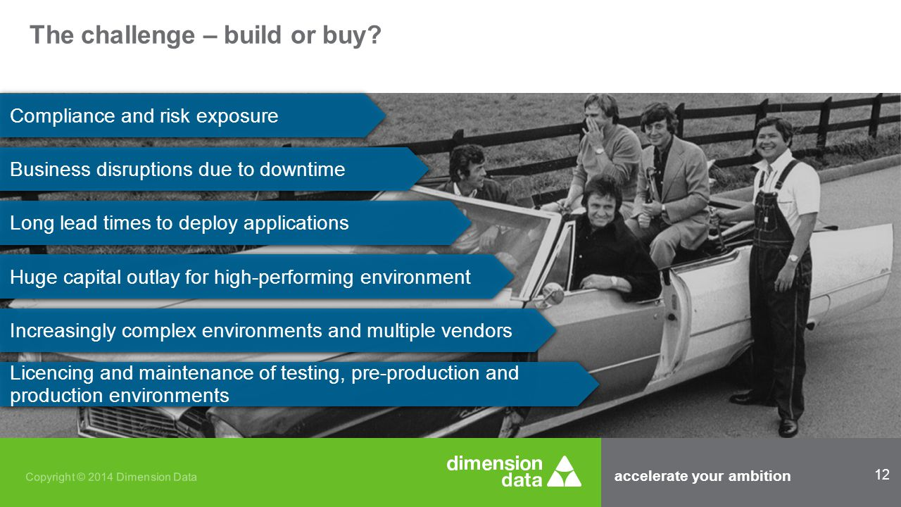 accelerate your ambition 12 Copyright © 2014 Dimension Data The challenge – build or buy.