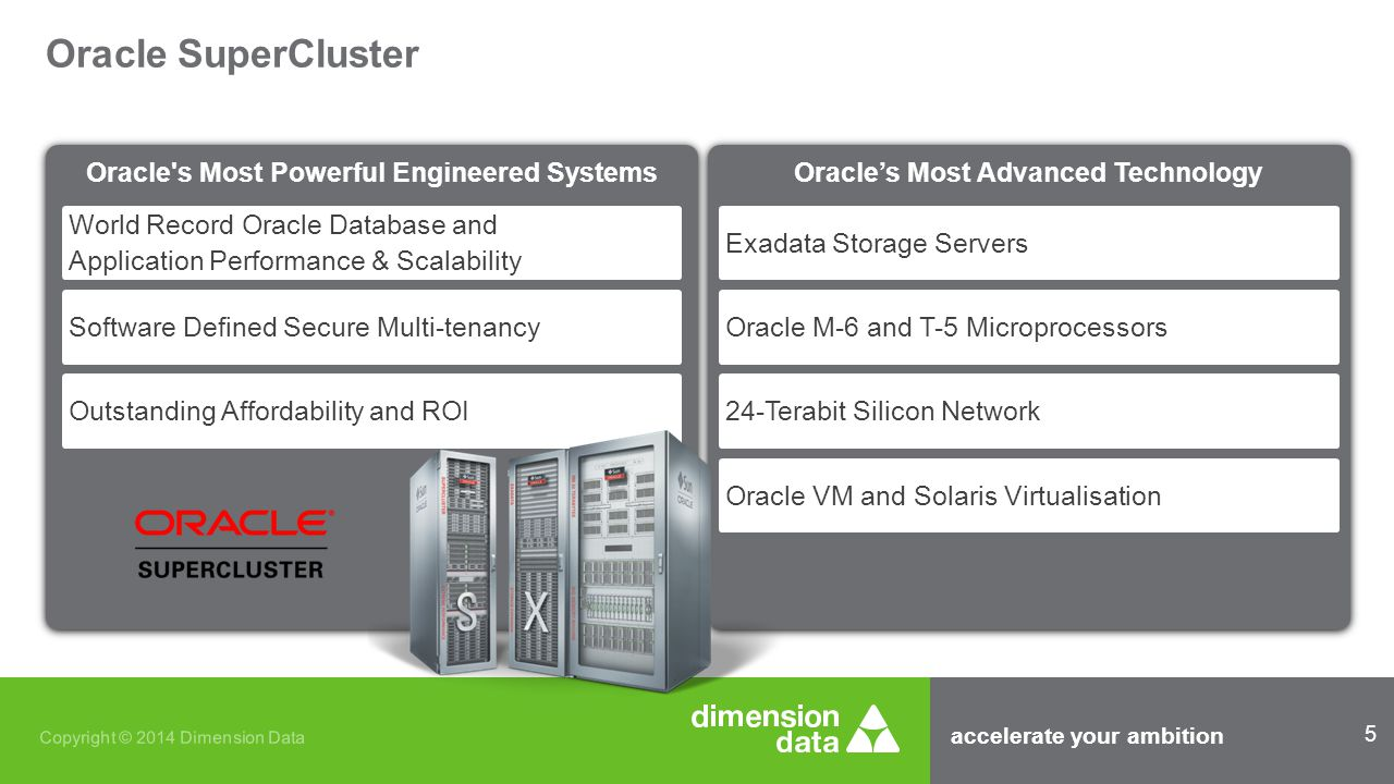 accelerate your ambition 6 Copyright © 2014 Dimension Data Low cost Optimised OS & server Exadata Storage Zero-overhead virtualisation Dynamic resource allocation Single stack support Performance Exadata Storage Fastest microprocessors Software-defined everything Silicon network InfiniBand Reliability Factory tested & Integrated No SPF architecture Platinum support End-to-end automation Simplicity Designed for ease of use System-wide management Self tuning Oracle SuperCluster – Enabling Multi-Tenant Enterprise Cloud