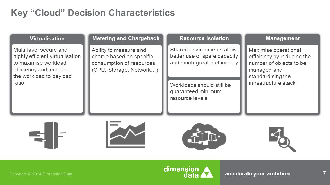 accelerate your ambition 8 Copyright © 2014 Dimension Data Topics covered – high level business and technical Our Engineered Systems Story Who is Dimension Data, the market drivers and why this is Strategic.