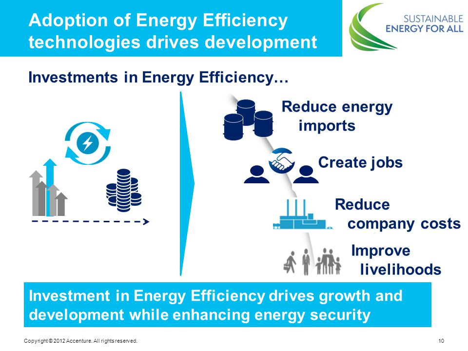 Copyright © 2012 Accenture. All rights reserved.10 Adoption of Energy Efficiency technologies drives development Investment in Energy Efficiency drive