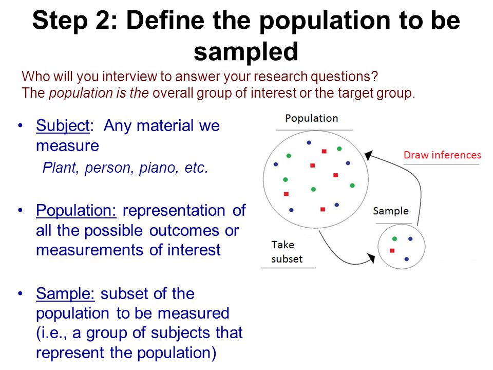Step 2: Define the population to be sampled Subject: Any material we measure Plant, person, piano, etc.