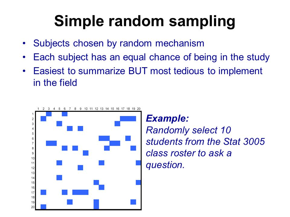 Simple random sampling Subjects chosen by random mechanism Each subject has an equal chance of being in the study Easiest to summarize BUT most tedious to implement in the field Example: Randomly select 10 students from the Stat 3005 class roster to ask a question.