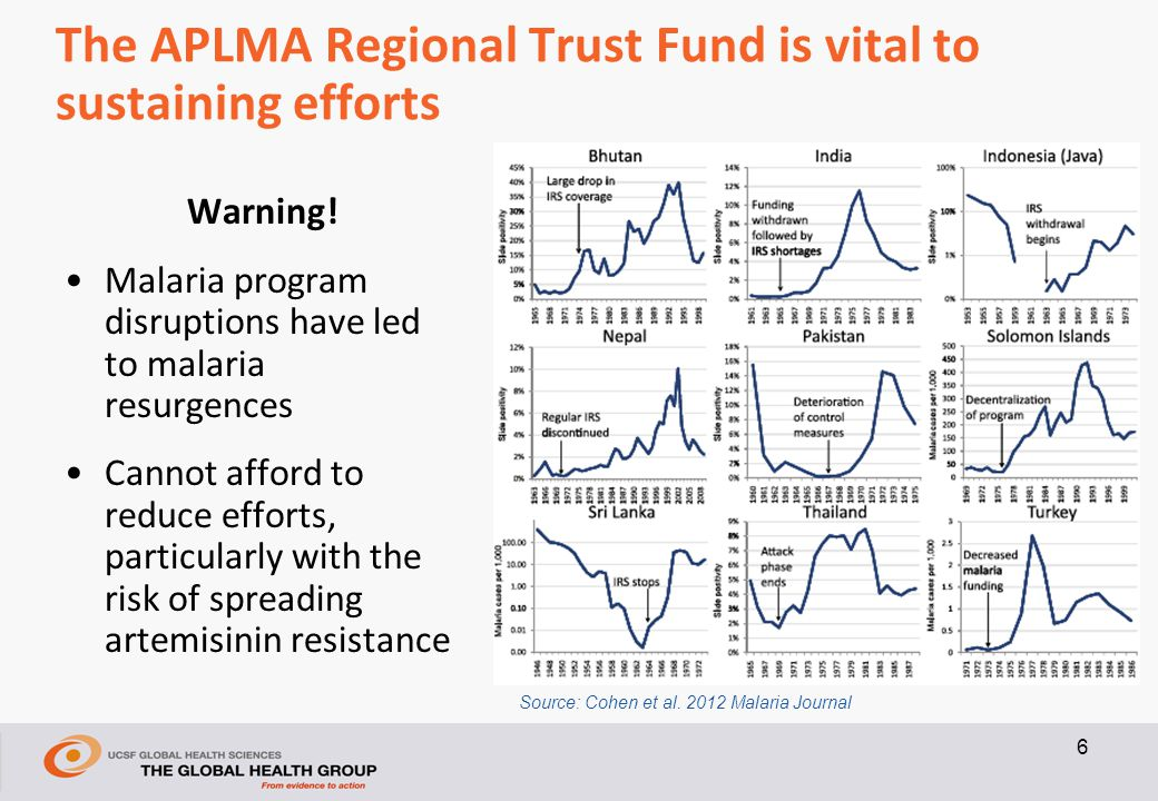 The APLMA Regional Trust Fund is vital to sustaining efforts Warning.