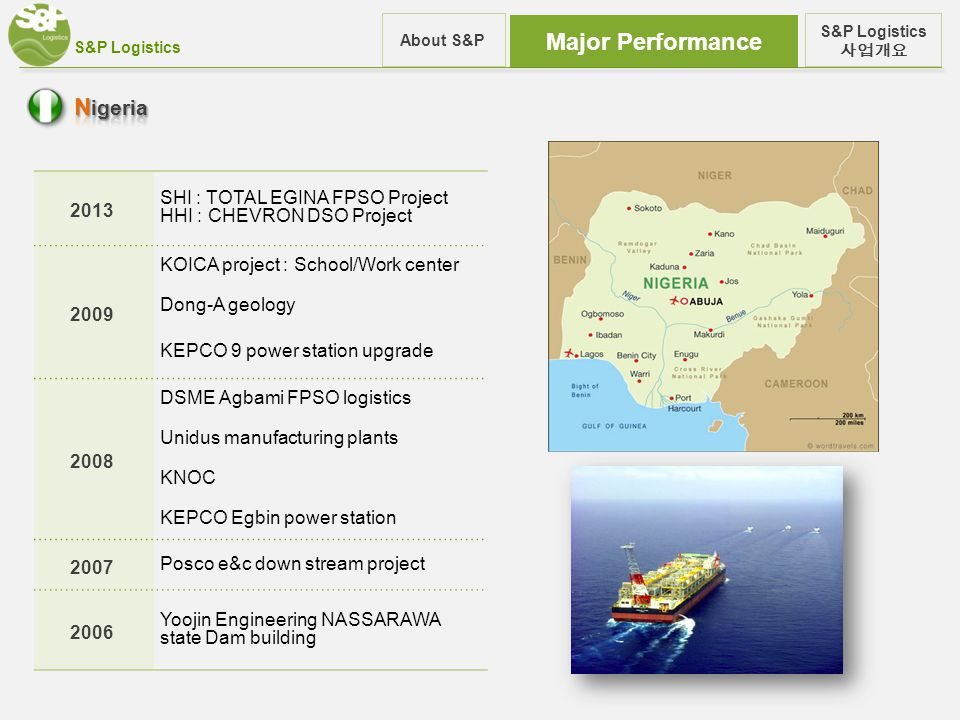 S&P Logistics Major Performance S&P Logistics 사업개요 About S&P 2013 SHI : TOTAL EGINA FPSO Project HHI : CHEVRON DSO Project 2009 KOICA project : School