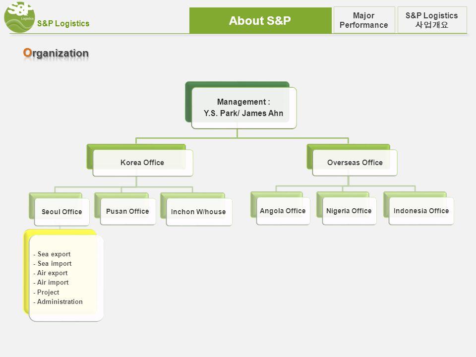 S&P Logistics Management : Y.S.