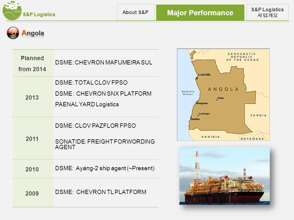 Major Performance S&P Logistics 사업개요 About S&P Planned from 2014 DSME: CHEVRON MAFUMEIRA SUL 2013 DSME: TOTAL CLOV FPSO DSME : CHEVRON SNX PLATFORM PAENAL YARD Logistics 2011 DSME: CLOV PAZFLOR FPSO SONATIDE: FREIGHT FORWORDING AGENT 2010 DSME: Ayang-2 ship agent (~Present) 2009 DSME: CHEVRON TL PLATFORM