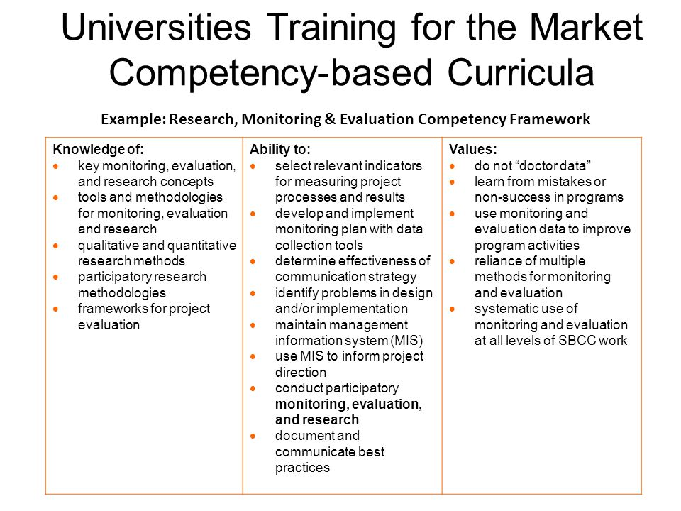Universities Training for the Market Competency-based Curricula Knowledge of:  key monitoring, evaluation, and research concepts  tools and methodologies for monitoring, evaluation and research  qualitative and quantitative research methods  participatory research methodologies  frameworks for project evaluation Ability to:  select relevant indicators for measuring project processes and results  develop and implement monitoring plan with data collection tools  determine effectiveness of communication strategy  identify problems in design and/or implementation  maintain management information system (MIS)  use MIS to inform project direction  conduct participatory monitoring, evaluation, and research  document and communicate best practices Values:  do not doctor data  learn from mistakes or non-success in programs  use monitoring and evaluation data to improve program activities  reliance of multiple methods for monitoring and evaluation  systematic use of monitoring and evaluation at all levels of SBCC work Example: Research, Monitoring & Evaluation Competency Framework