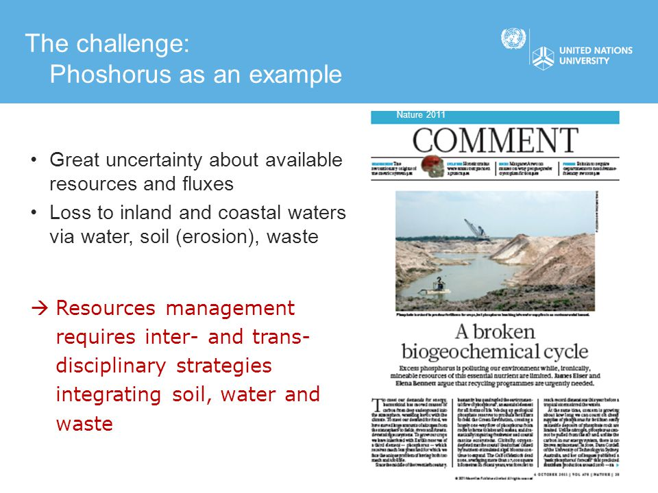 State of the art: concept Waste management and contaminated sites Soil and land use management Water management Systems and flux analysis Global change (climate, demography, socio-economy, land use) Capacity development Identify drawbacks Analyse processes Develop options Implementation concepts Develop scenarios Develop tools to evaluate options