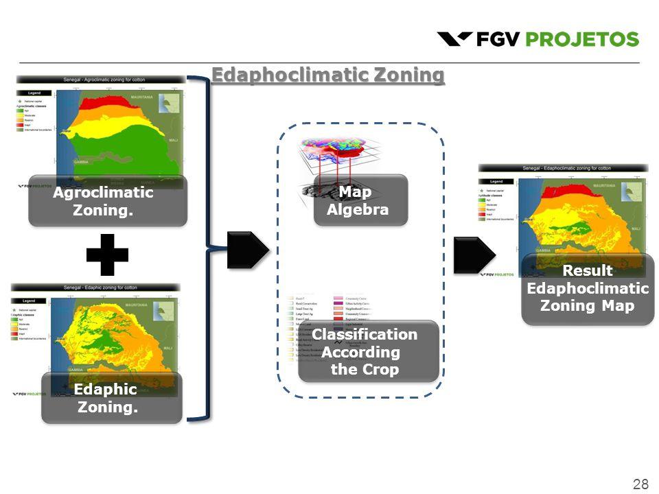 28 Edaphoclimatic Zoning Agroclimatic Zoning.