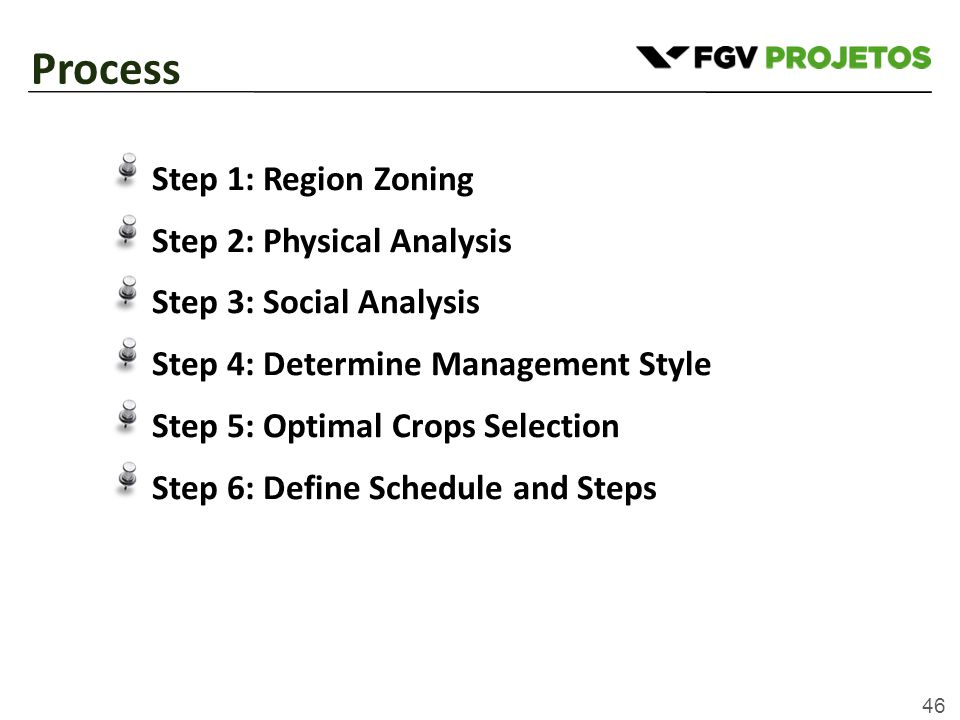 46 Step 1: Region Zoning Step 2: Physical Analysis Step 3: Social Analysis Step 4: Determine Management Style Step 5: Optimal Crops Selection Step 6: Define Schedule and Steps Process