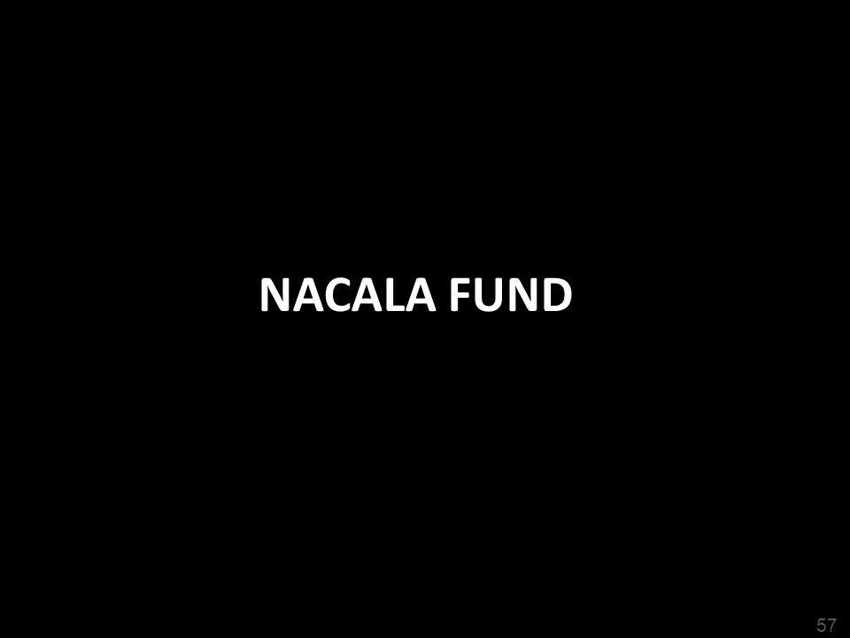 57 NACALA FUND