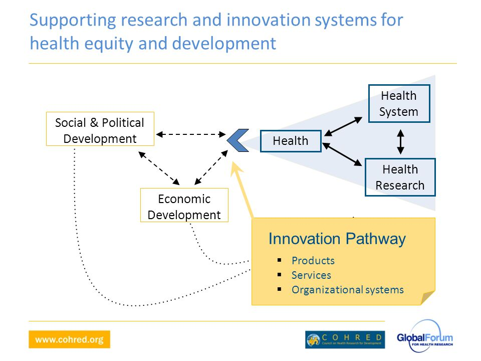 Supporting research and innovation systems for health equity and development Do Enable