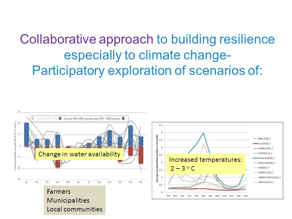 Collaborative approach to building resilience especially to climate change- Participatory exploration of scenarios of: Change in water availability Increased temperatures: 2 – 3 o C Farmers Municipalities Local communities