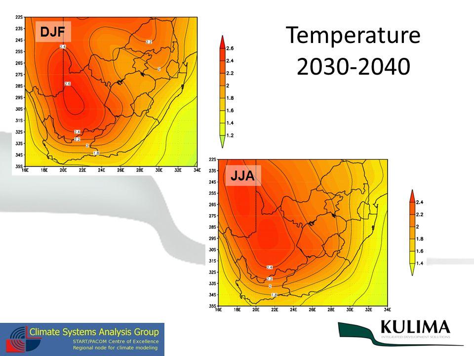 DJF JJA Temperature 2030-2040