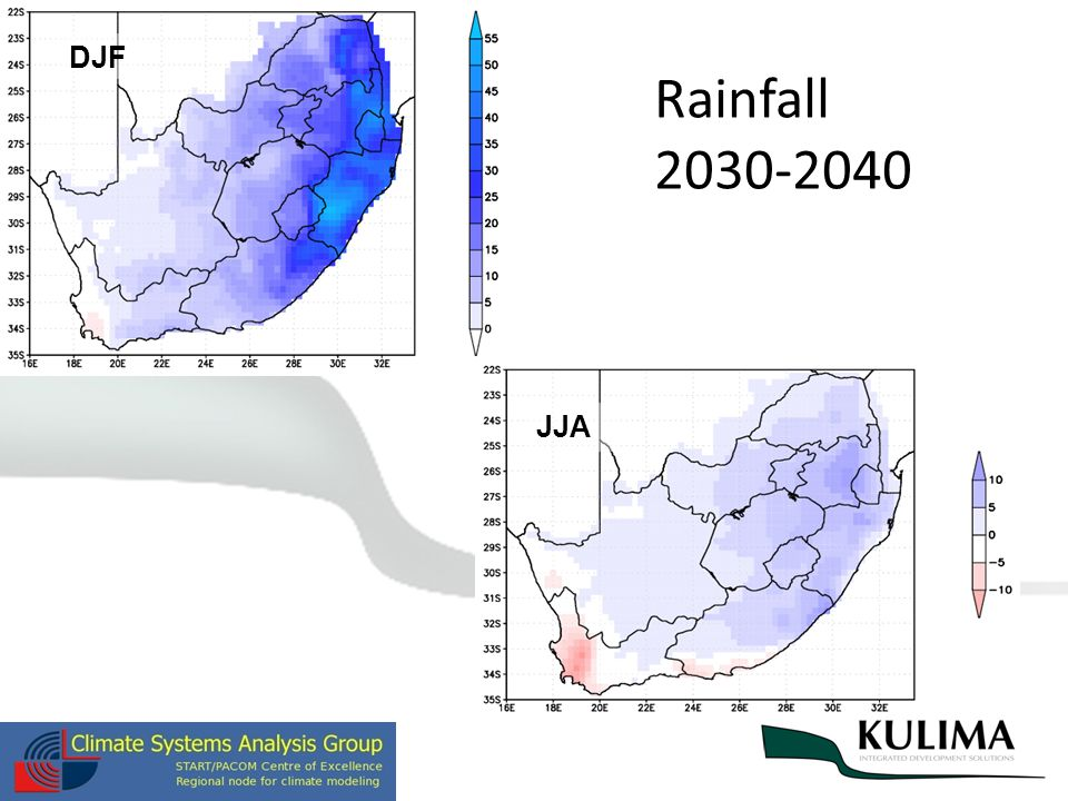 Rainfall 2030-2040 JJA DJF