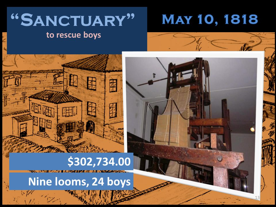 S ANCTUARY to rescue boys $302,734.00 Nine looms, 24 boys 13