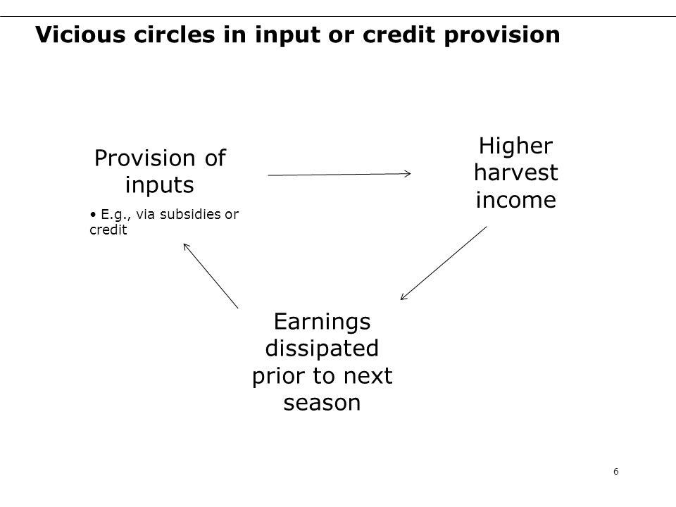 First ( baseline ) survey Administered Mar-May 2011 Precedes savings intervention, but after fertilizer randomization 17