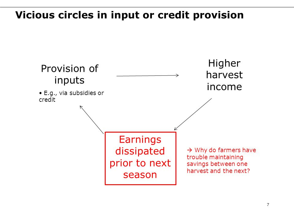 Vicious circles in input or credit provision Provision of inputs 7 Higher harvest income Earnings dissipated prior to next season E.g., via subsidies or credit  Why do farmers have trouble maintaining savings between one harvest and the next
