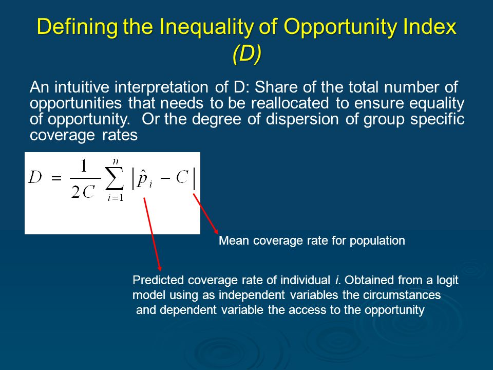 Defining the Inequality of Opportunity Index (D) Mean coverage rate for population Predicted coverage rate of individual i. Obtained from a logit mode