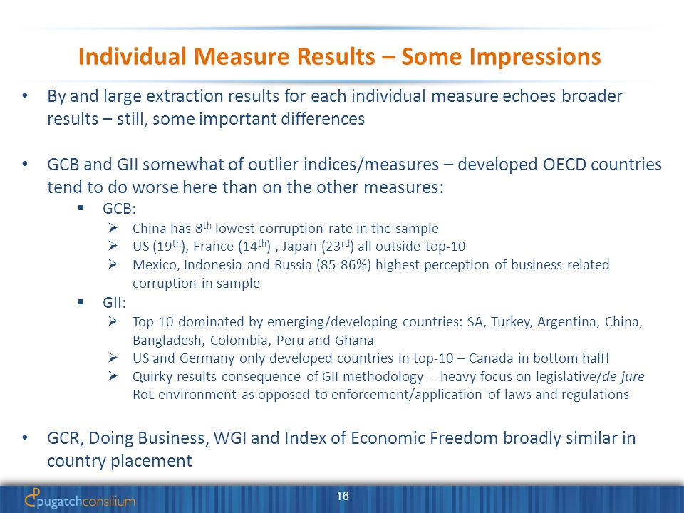 16 Individual Measure Results – Some Impressions By and large extraction results for each individual measure echoes broader results – still, some important differences GCB and GII somewhat of outlier indices/measures – developed OECD countries tend to do worse here than on the other measures:  GCB:  China has 8 th lowest corruption rate in the sample  US (19 th ), France (14 th ), Japan (23 rd ) all outside top-10  Mexico, Indonesia and Russia (85-86%) highest perception of business related corruption in sample  GII:  Top-10 dominated by emerging/developing countries: SA, Turkey, Argentina, China, Bangladesh, Colombia, Peru and Ghana  US and Germany only developed countries in top-10 – Canada in bottom half.