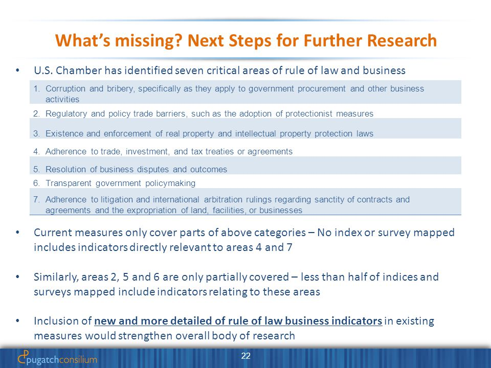 22 What's missing. Next Steps for Further Research U.S.